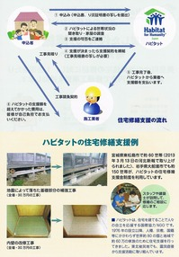 MisatoHomeRepair2.JPG.jpg