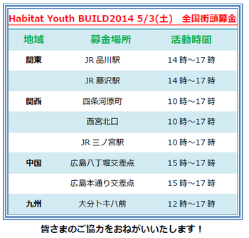 HYB2014-FRinfo.png